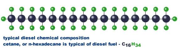 Renewable Fuels - firmgreen.com
